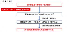 (出所:内閣ホームページ資料より)